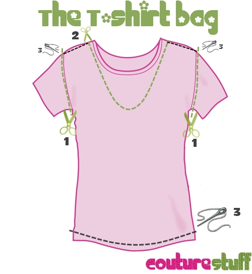 Easy sewing project t shirt bag couturestuff for Reusable t shirt bags