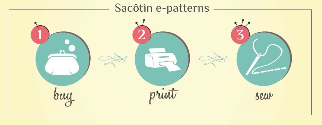 Sacôtin French bag sewing patterns